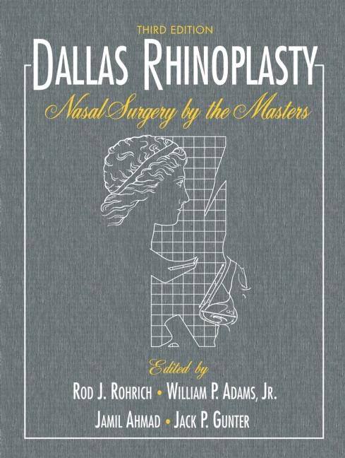 Dallas Rhinoplasty Nasal Surgery By The Masters Third