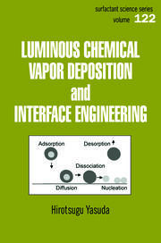 Luminous Chemical Vapor Deposition and Interface Engineering