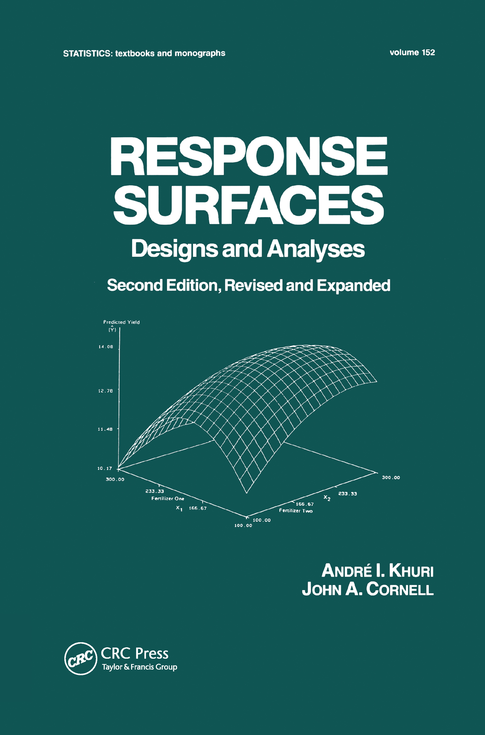 Response Surfaces: Designs and Analyses