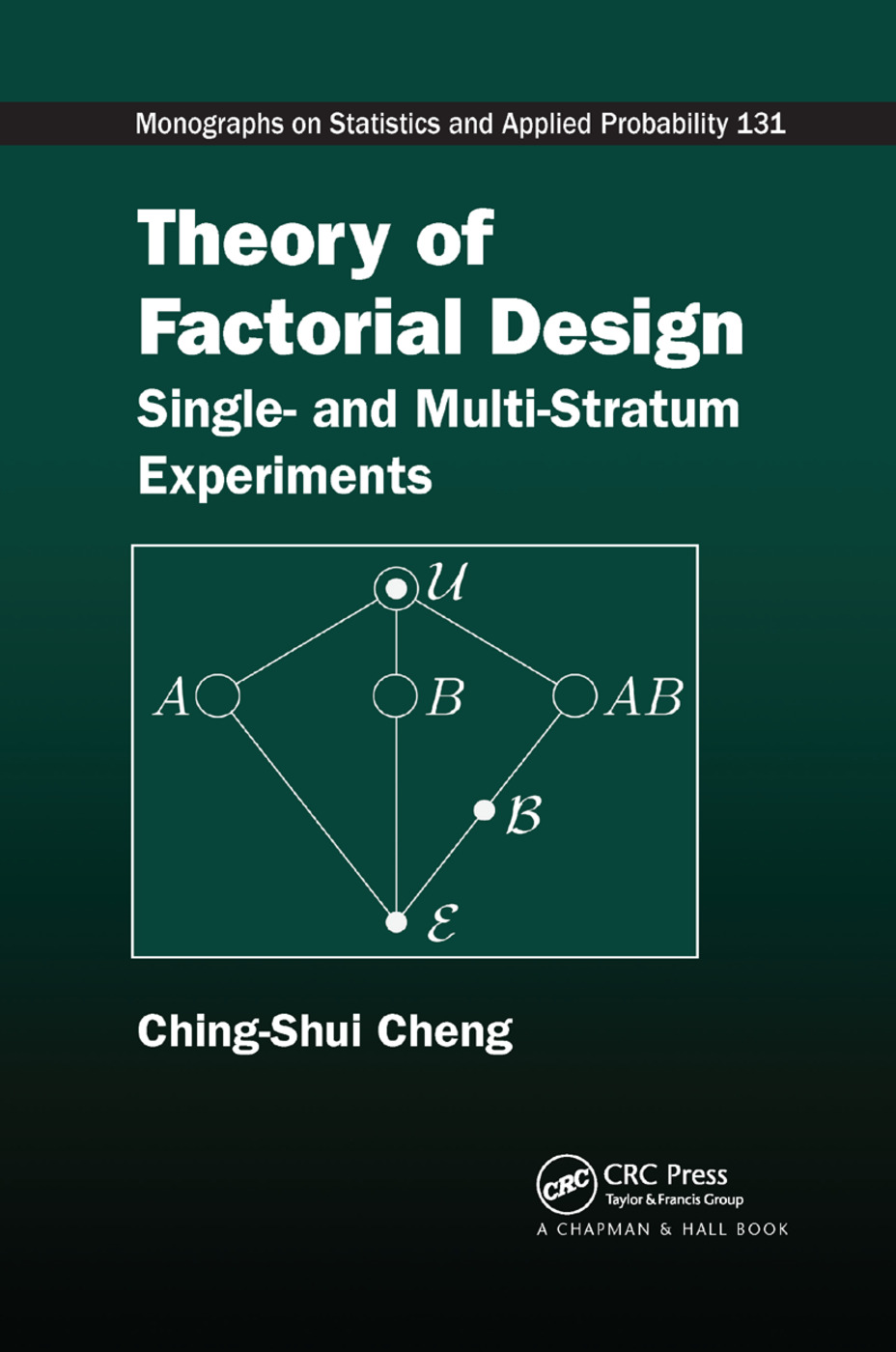 Theory of Factorial Design