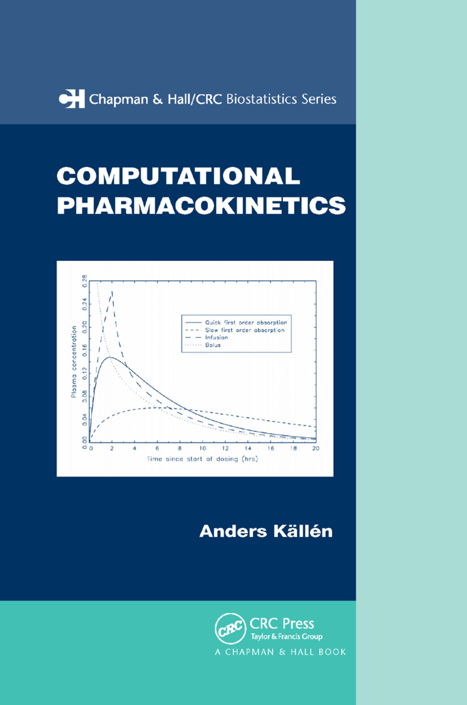 Computational Pharmacokinetics: 1st Edition (Paperback) book cover