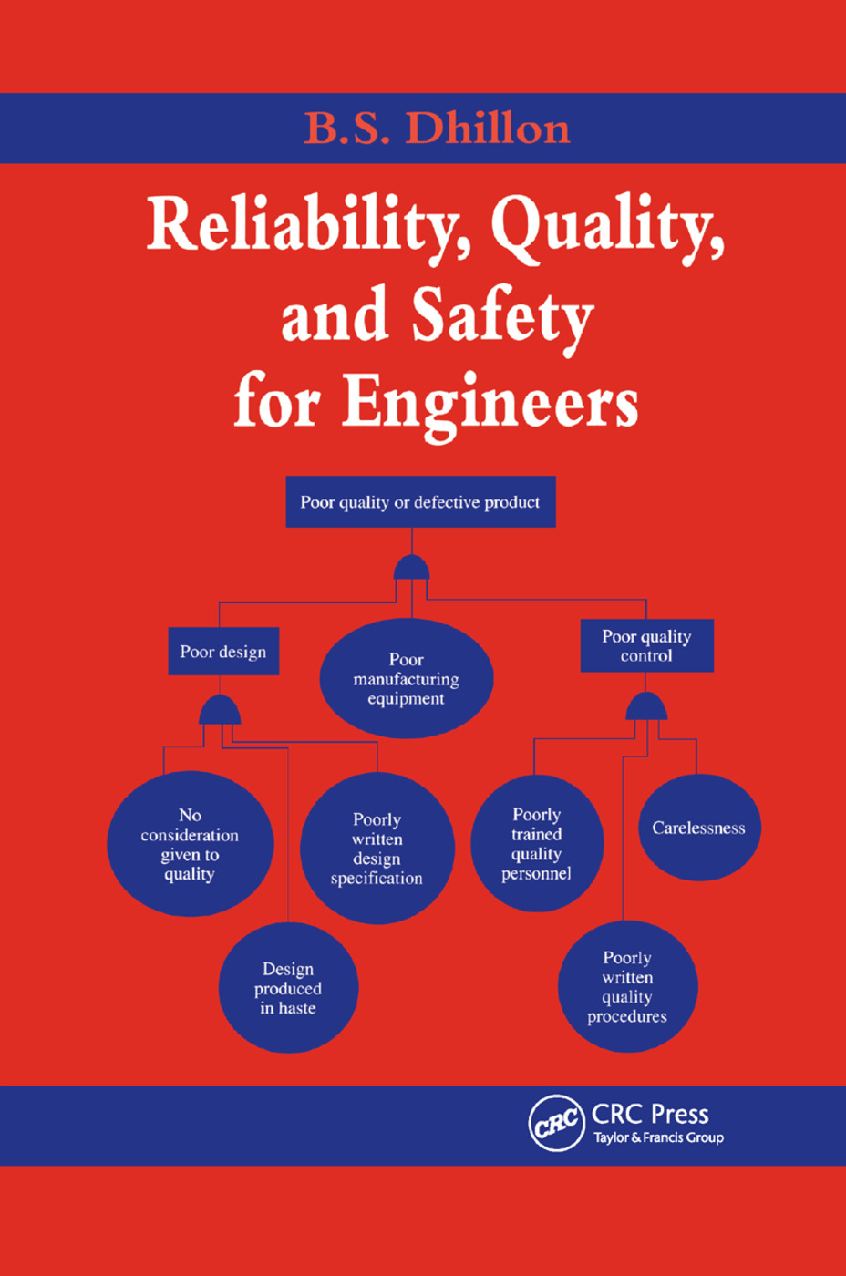 Reliability, Quality, and Safety for Engineers: 1st Edition (Paperback) book cover