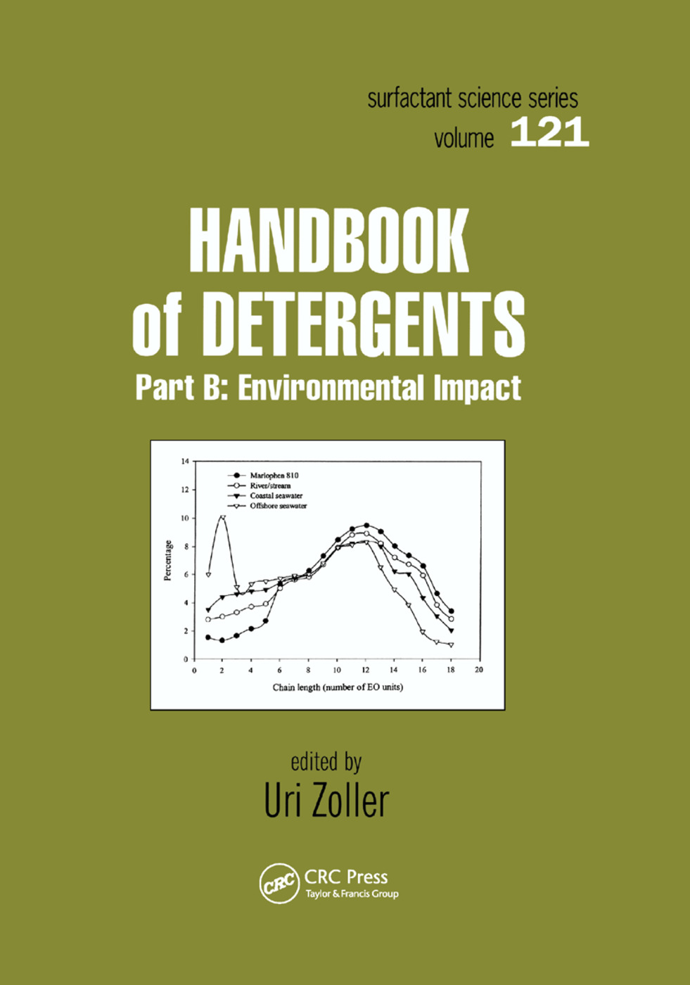 Handbook of Detergents, Part B: Environmental Impact, 1st Edition (Paperback) book cover