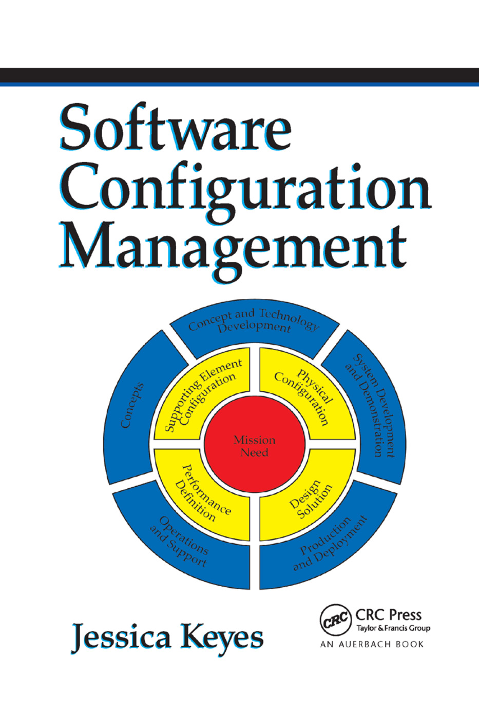 Software Configuration Management: 1st Edition (Paperback) book cover