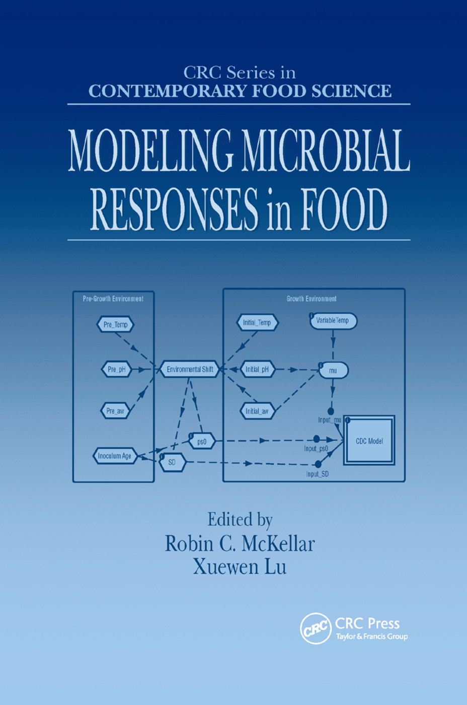 Modeling Microbial Responses in Food: 1st Edition (Paperback) book cover