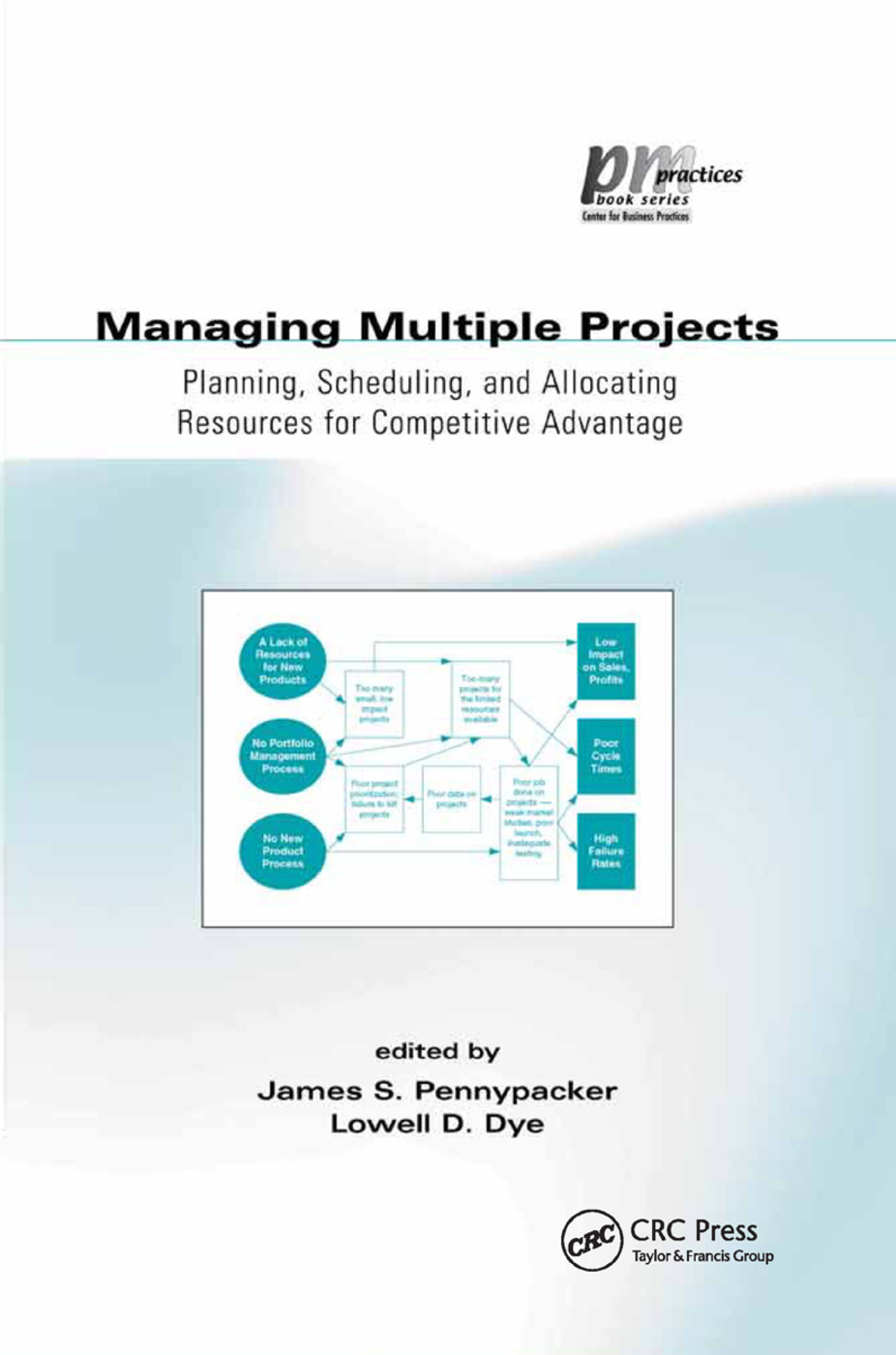 Managing Multiple Projects: Planning, Scheduling, and Allocating Resources for Competitive Advantage, 1st Edition (Paperback) book cover
