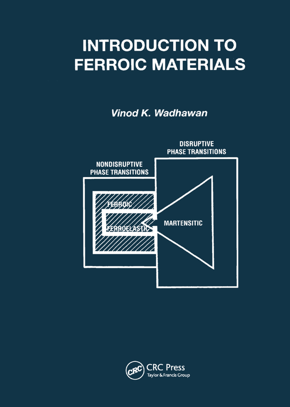 Introduction to Ferroic Materials: 1st Edition (Paperback) book cover