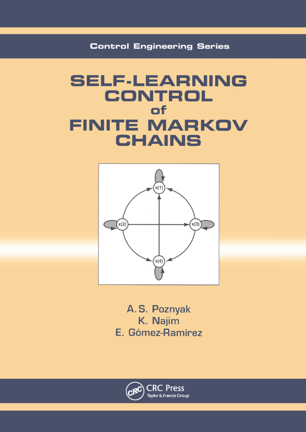 Self-Learning Control of Finite Markov Chains: 1st Edition (Paperback) book cover