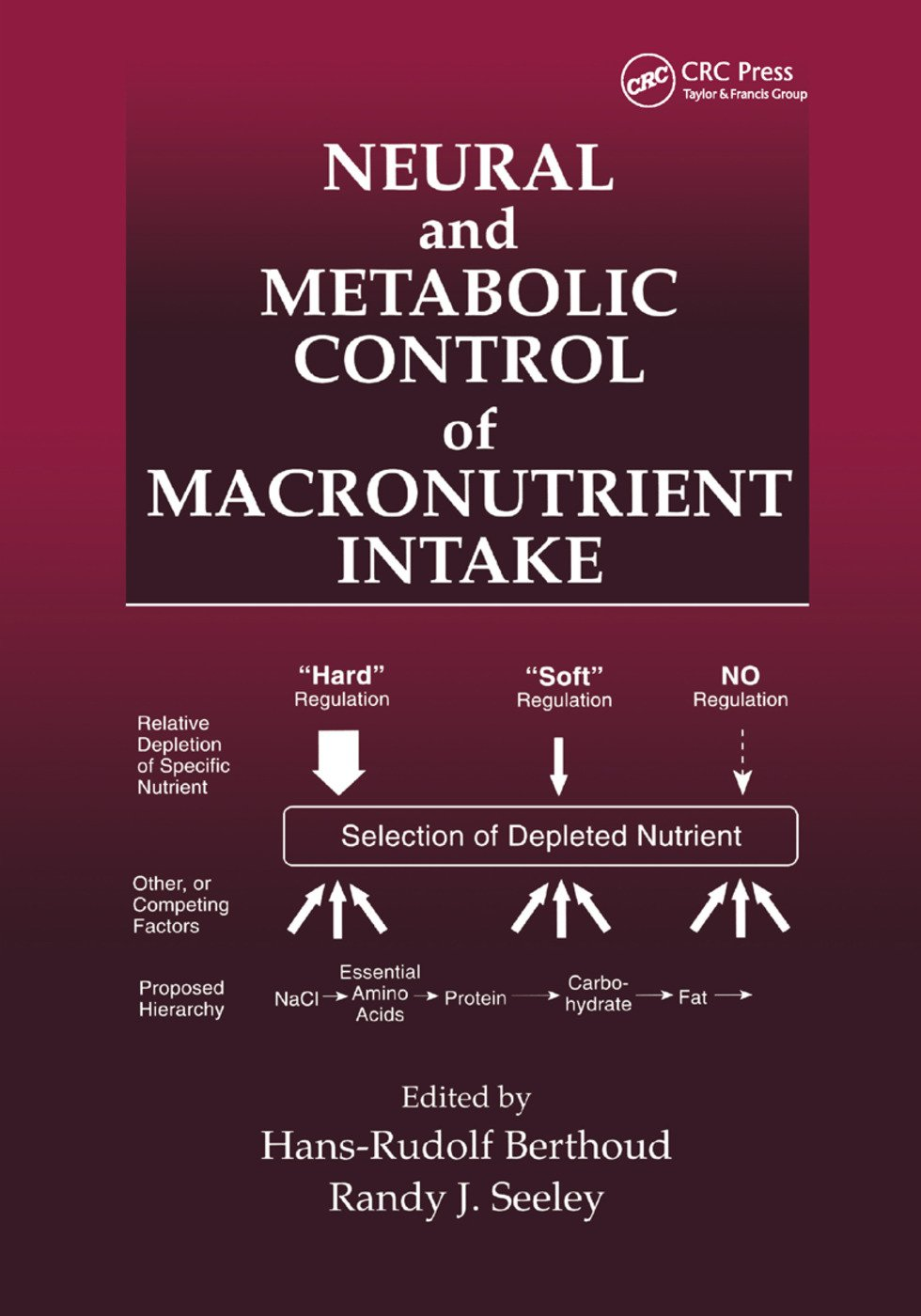 Neural and Metabolic Control of Macronutrient Intake: 1st Edition (Paperback) book cover