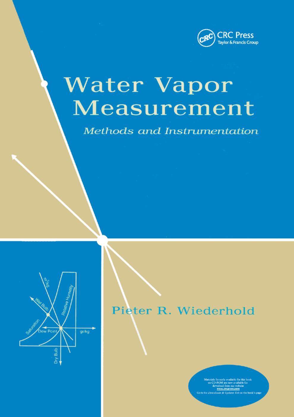 Water Vapor Measurement