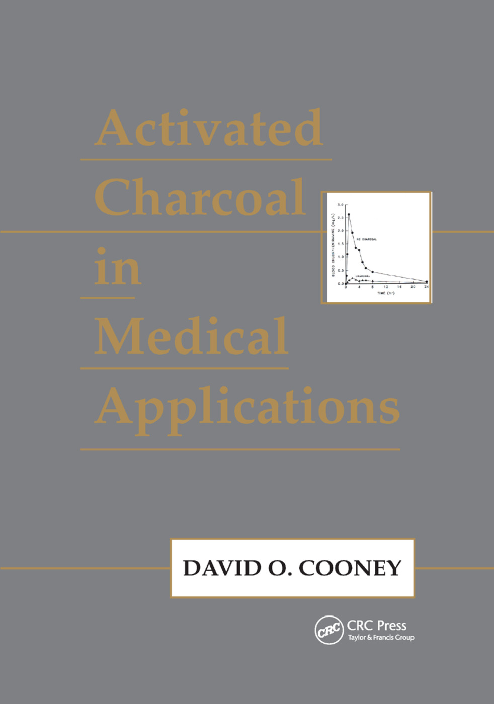 Activated Charcoal in Medical Applications: 2nd Edition (Paperback) book cover