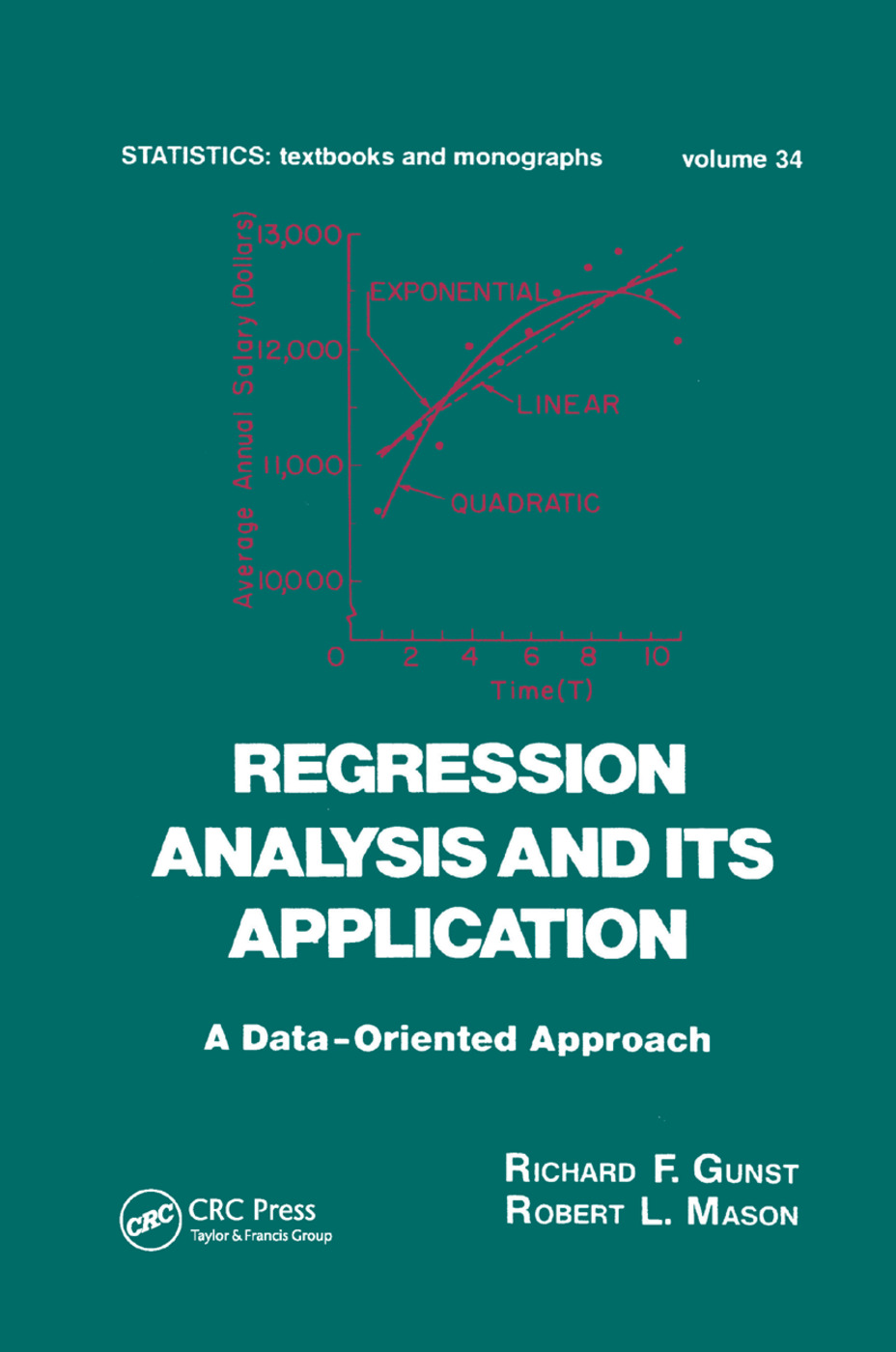 Regression Analysis and its Application: A Data-Oriented Approach, 1st Edition (Paperback) book cover