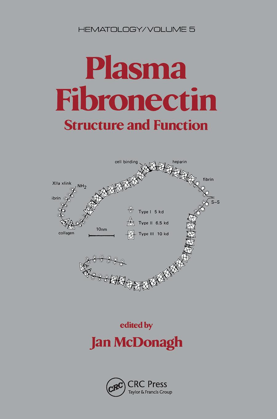 Plasma Fibronectin