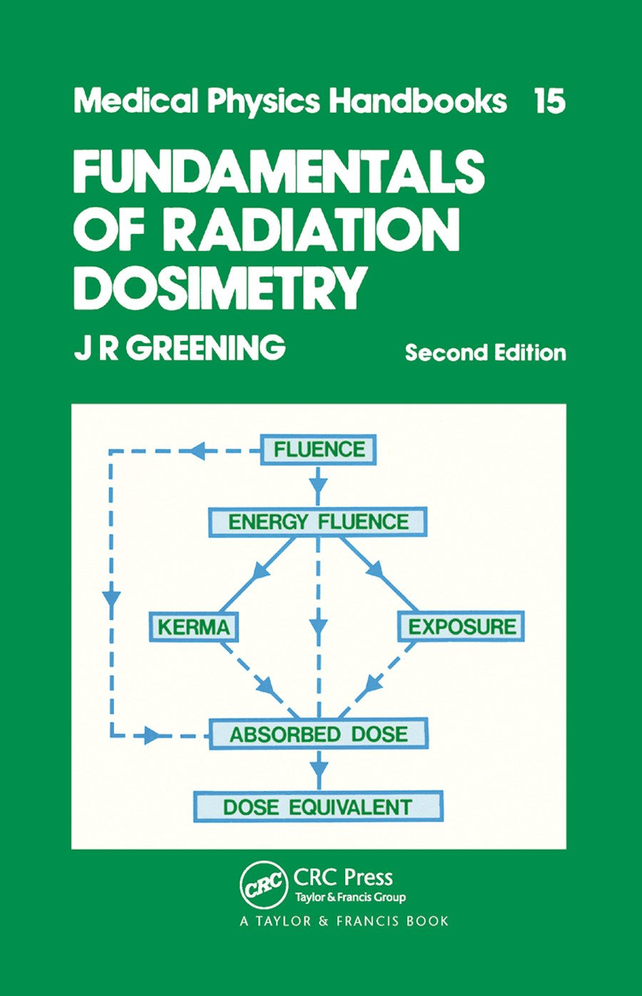 Fundamentals of Radiation Dosimetry: 2nd Edition (Paperback) book cover
