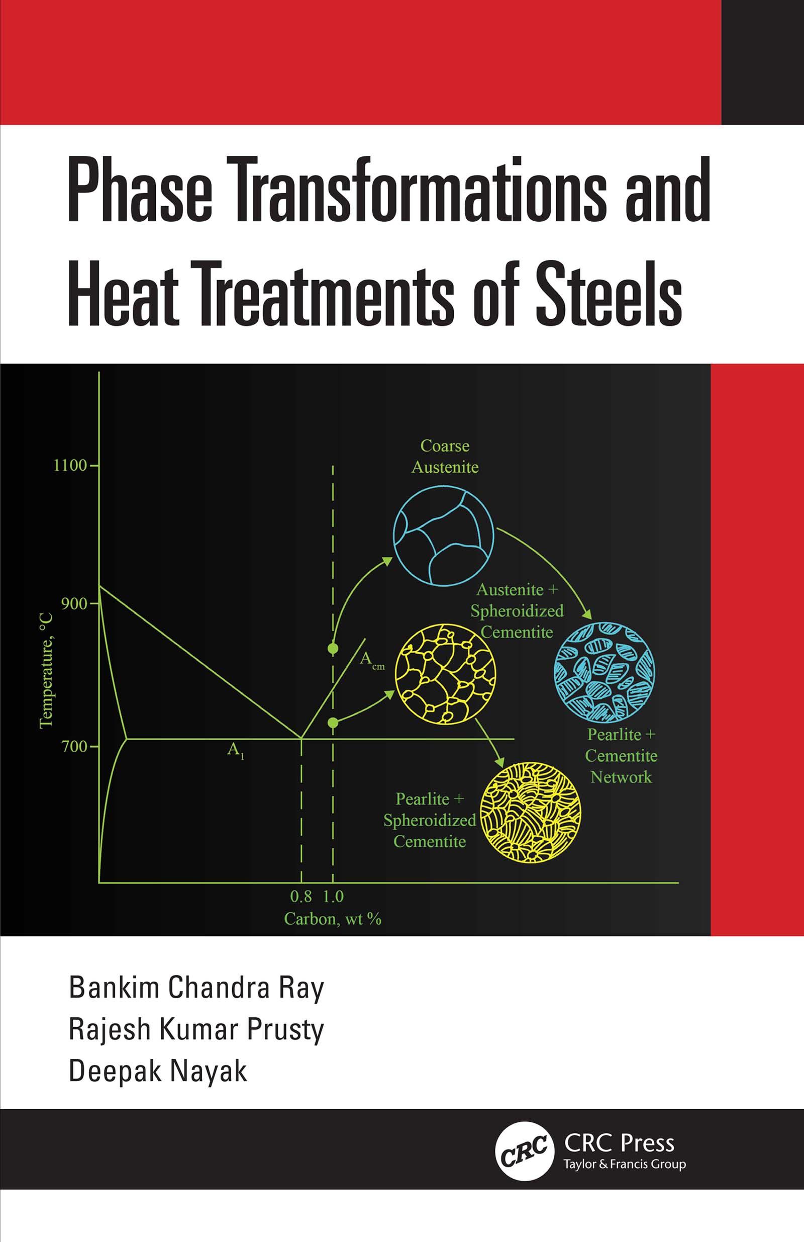 Common Heat Treatment Practices