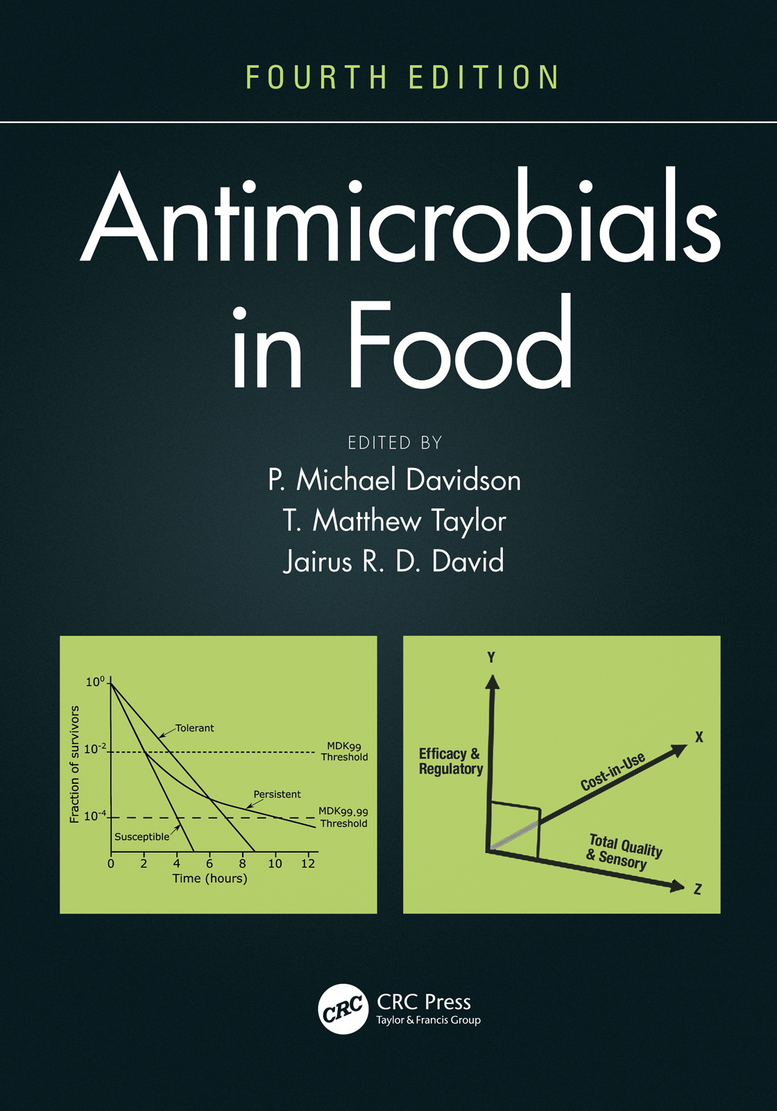 Antimicrobial Delivery Systems