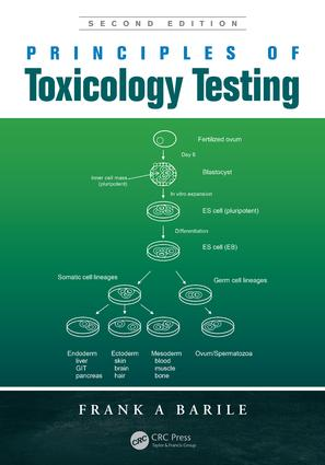 Introduction to in vitro toxicology testing