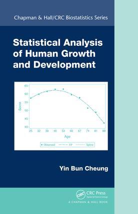Quantifying Growth: Development of New Tools