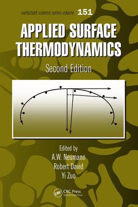 Thermodynamics of Simple Axisymmetric Capillary Systems