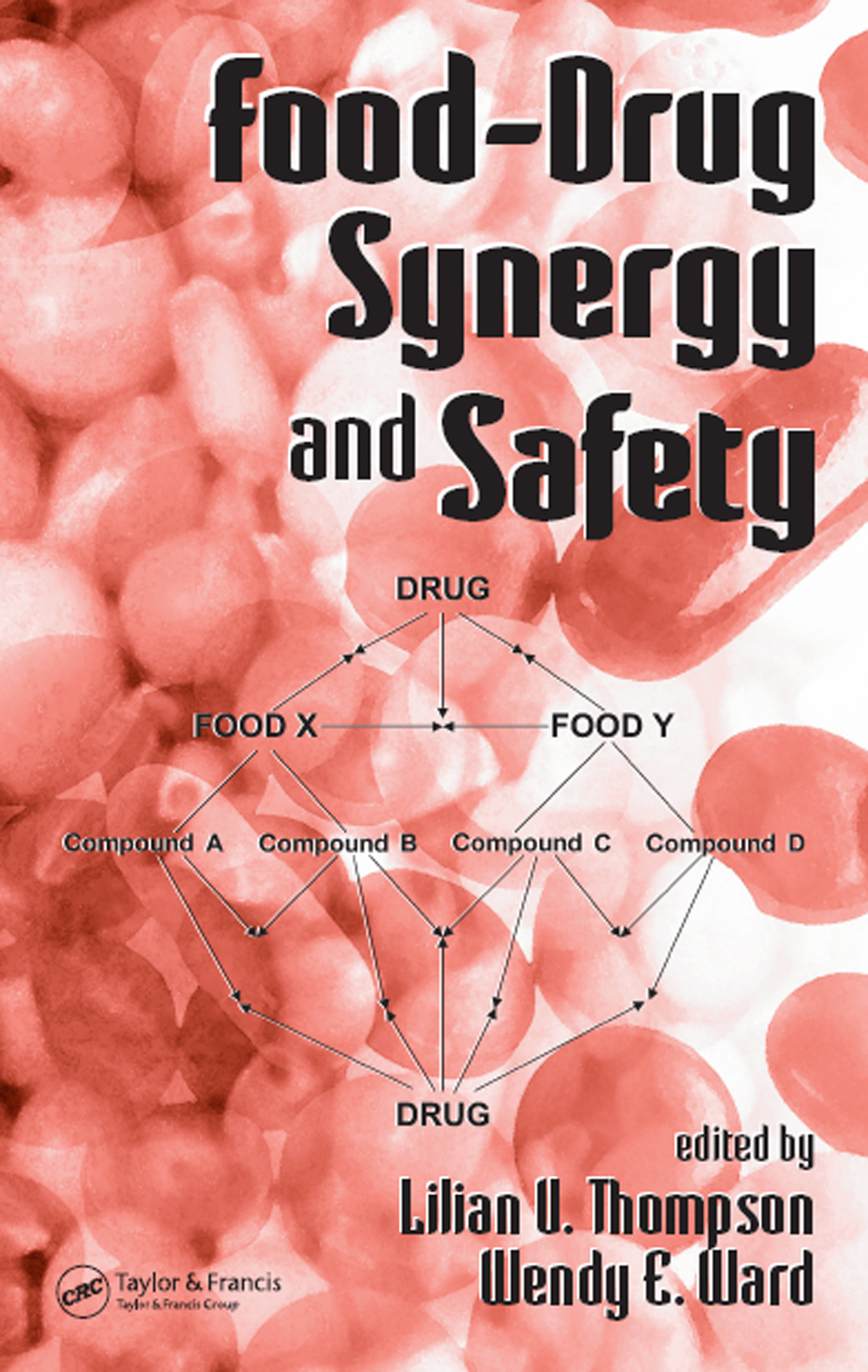 Lipid Sources and Plant Sterols: Effect of Food and Food–Drug Synergy on Cardiovascular Disease Risk