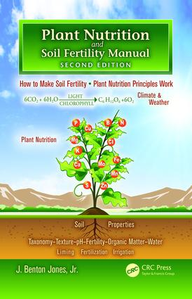 Organic Fertilizers and Their Properties