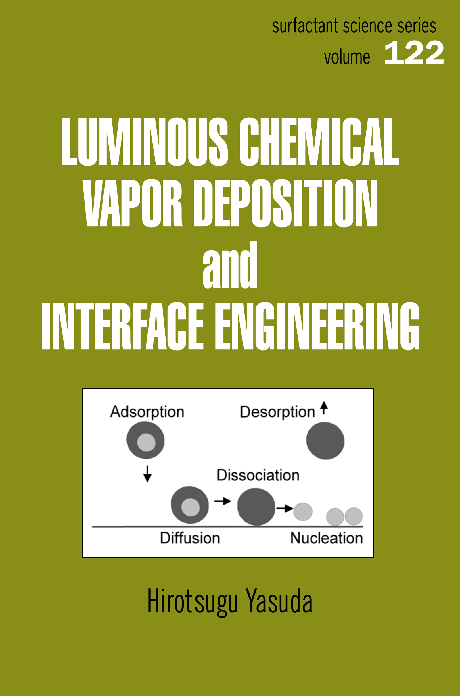 Influence of Operating Parameters on Sputter Cleaning