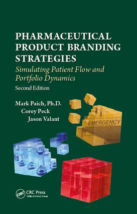 Pharmaceutical Product Branding Strategies