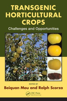 Molecular Approaches for Transgene Containment and Their Potential Applications in Horticultural Crops