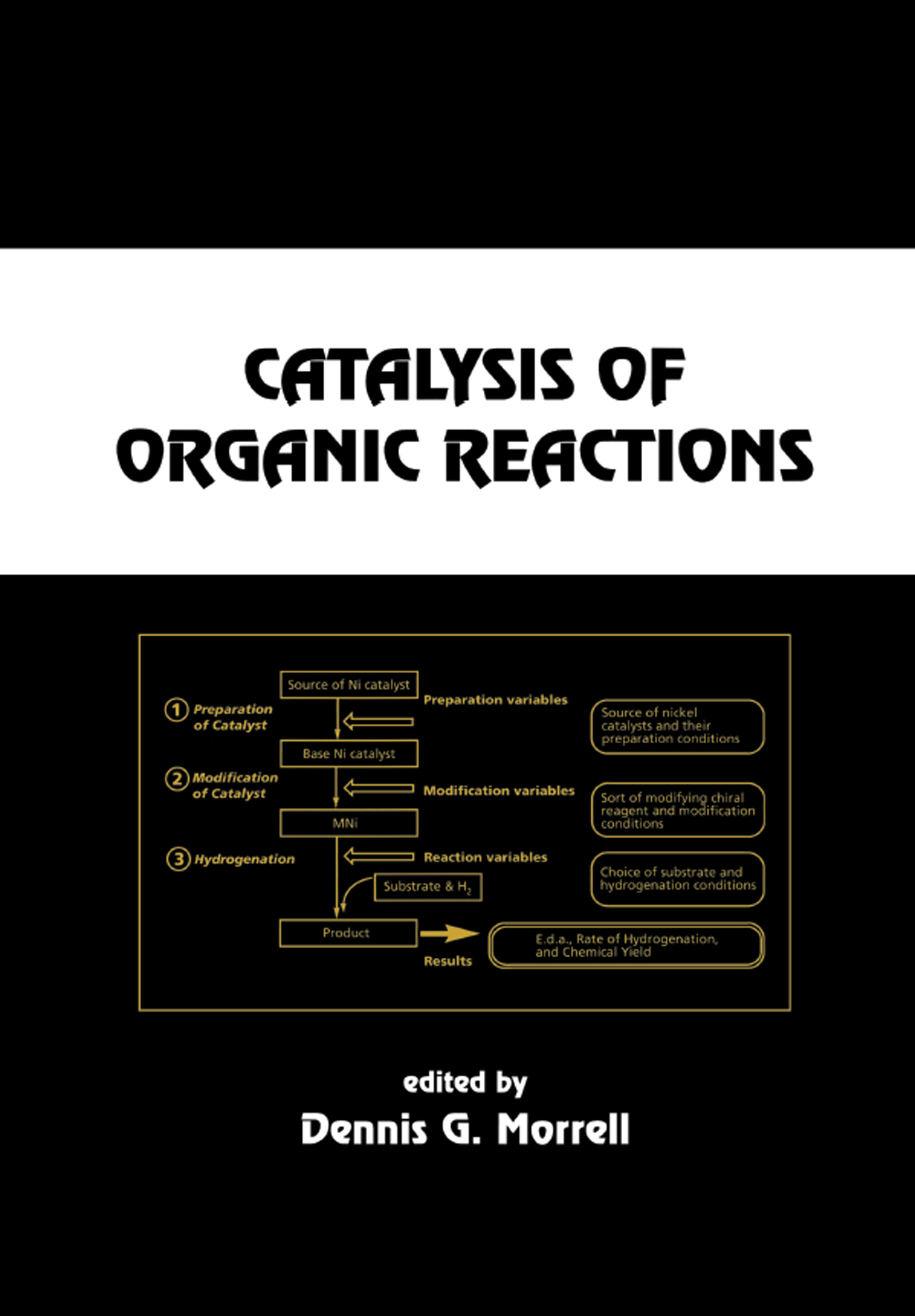 Catalytic Hydrogenation of Cinnamaldehyde: The Effects of Support and Supported Metal on Activity and Selectivity