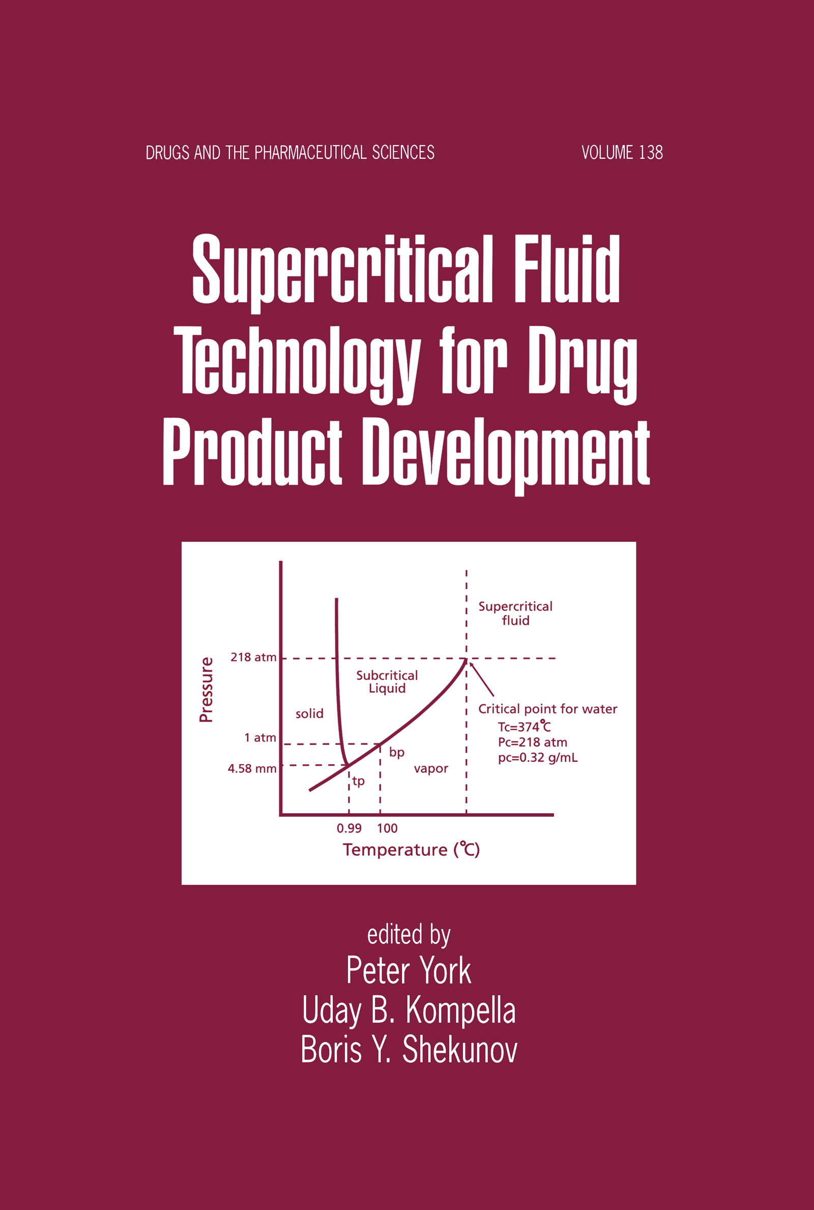 Supercritical Fluid Technology for Drug Product Development: 1st Edition (e-Book) book cover