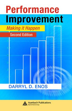 PROGRAMS FOR TRAINING, DEVELOPMENT, AND EDUCATION: HELPING PEOPLE LEARN FOR PERFORMANCE
