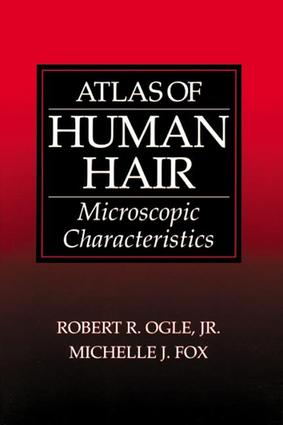 Human Hair Types