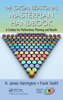 Organizational Master Plan Summary