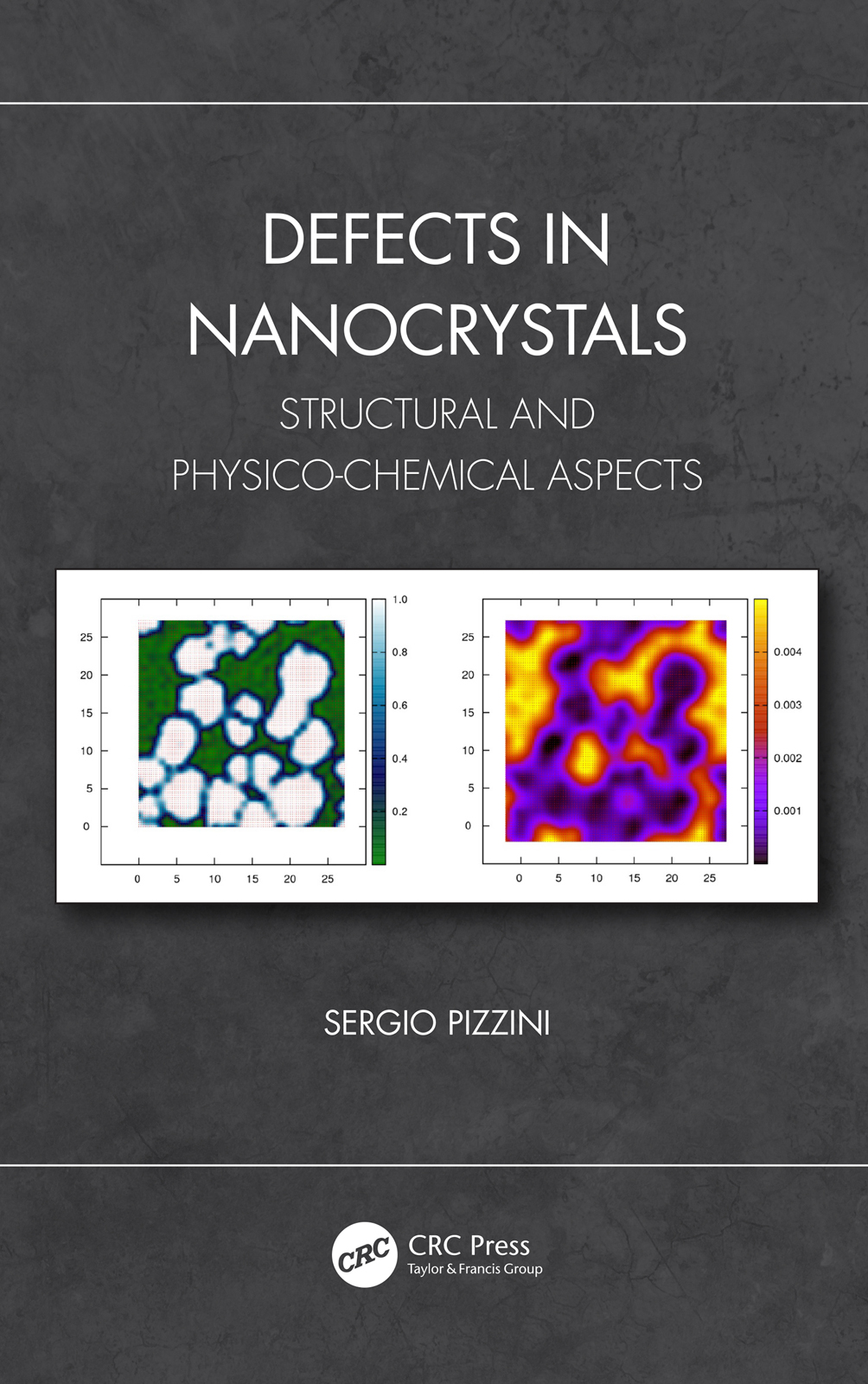 Defects in Nanocrystals