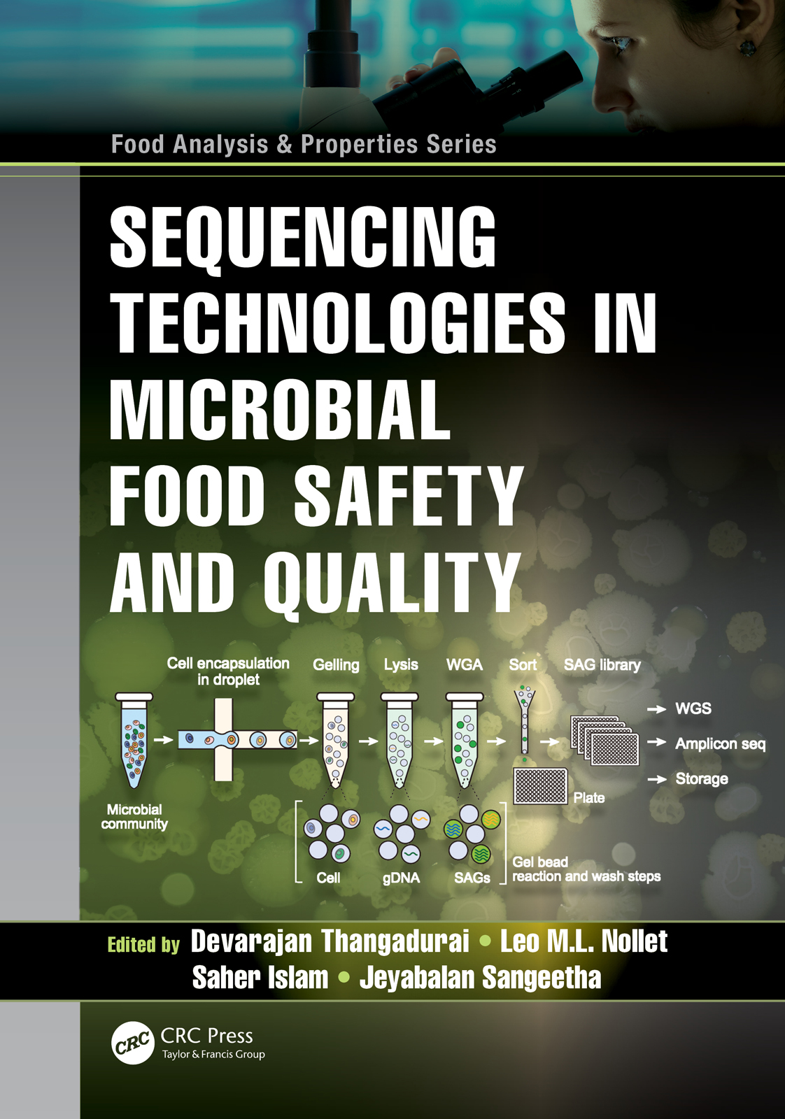Sequencing Technologies in Microbial Food Safety and Quality