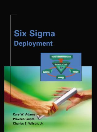 Six Sigma Deployment Overview