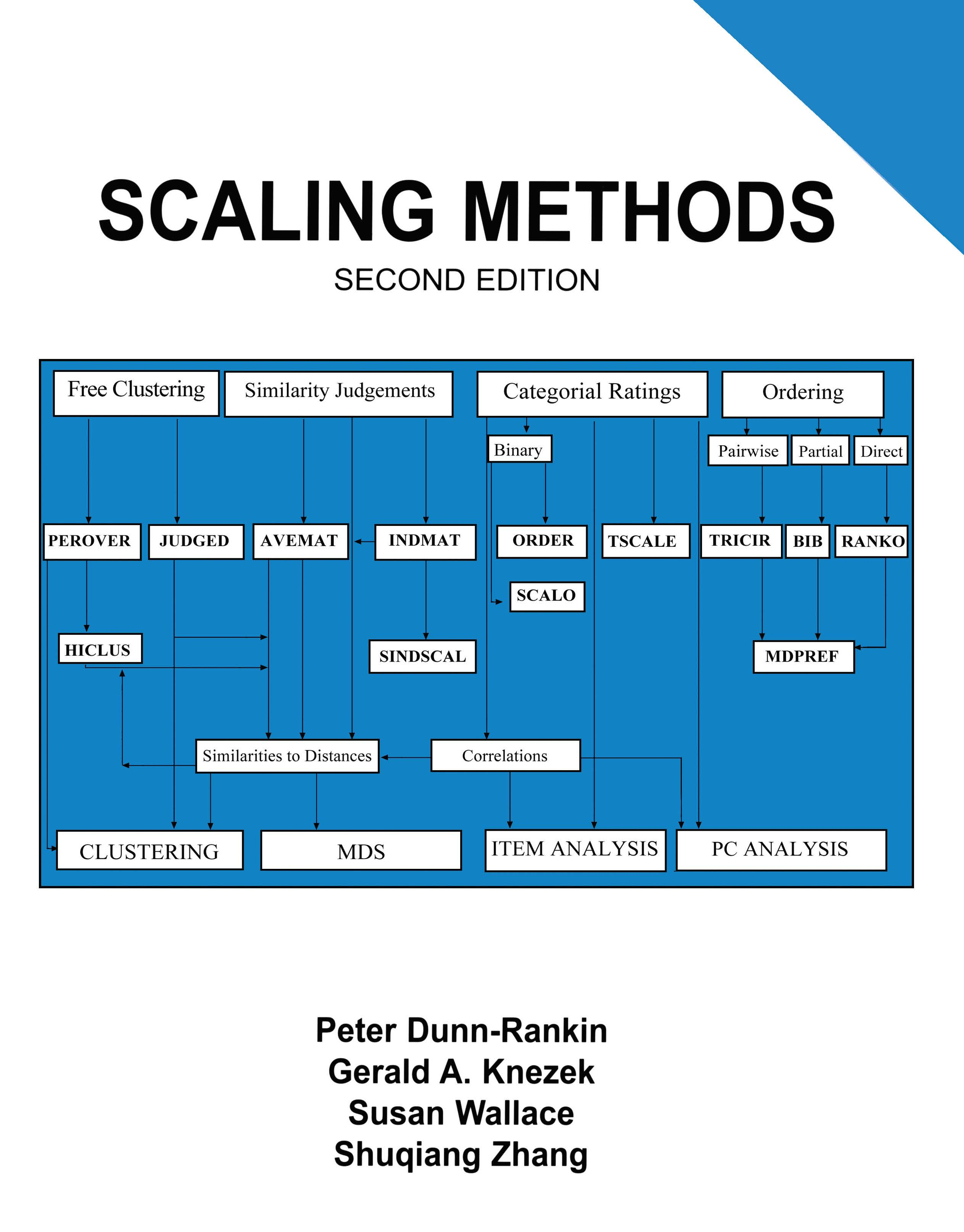 Scaling Methods: 2nd Edition (Paperback) book cover