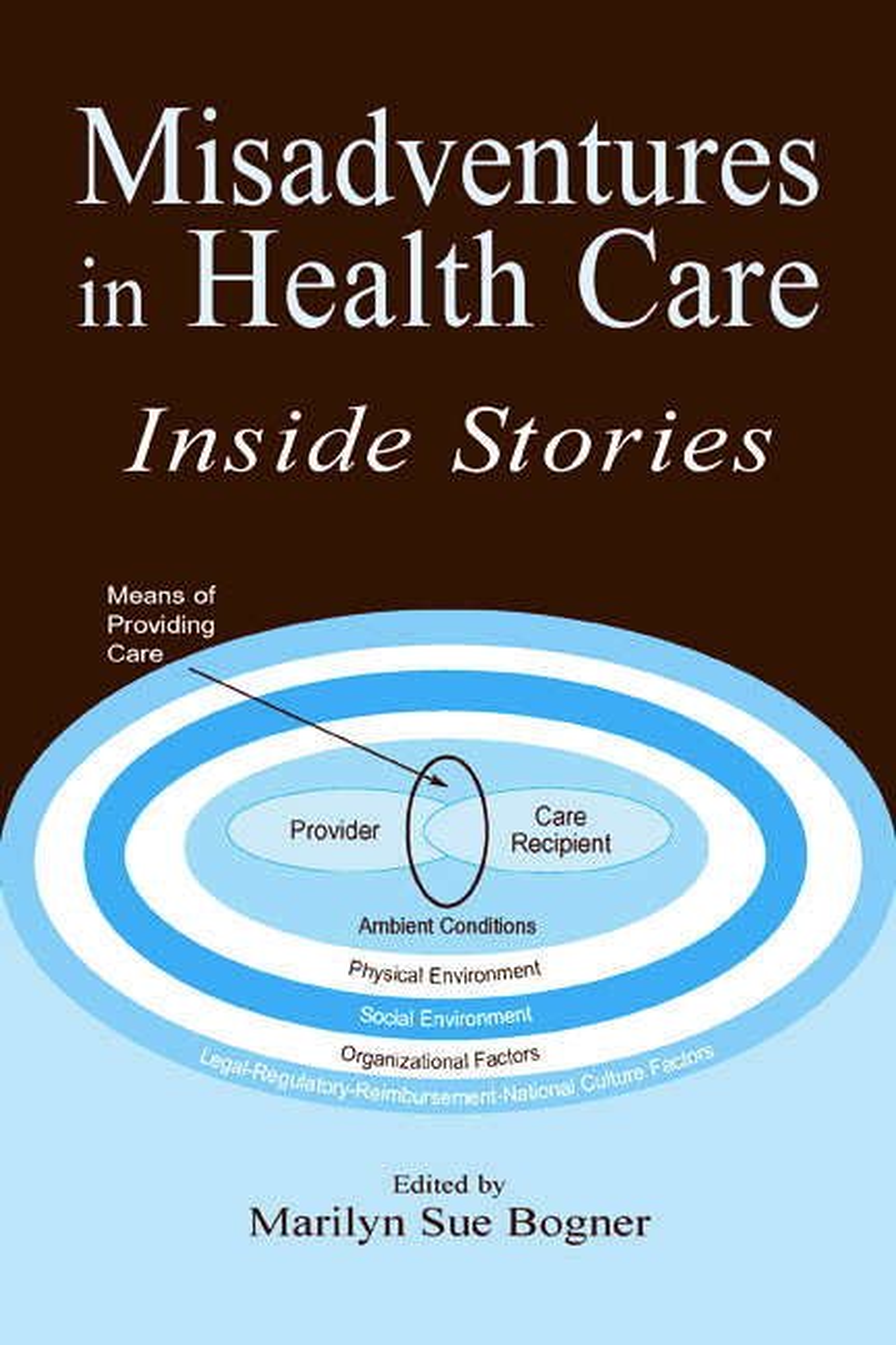 Misadventures in Health Care