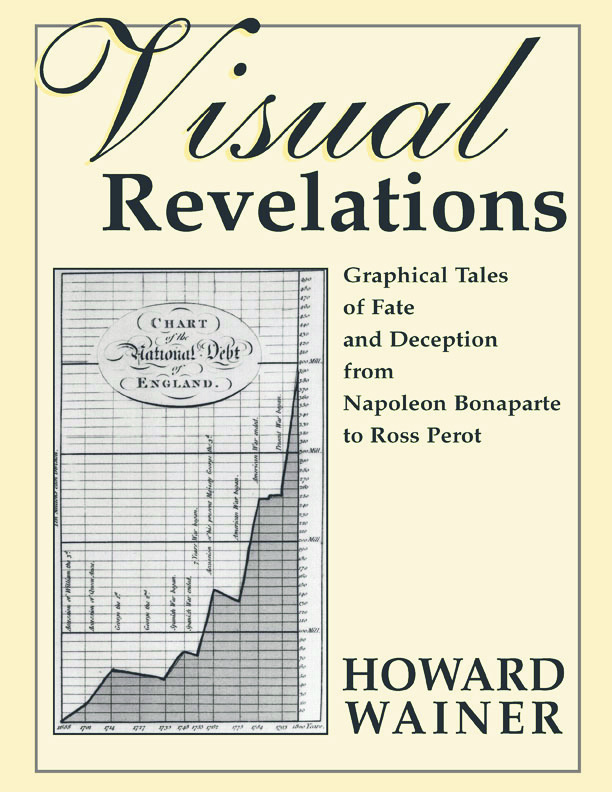 Visual Revelations: Graphical Tales of Fate and Deception From Napoleon Bonaparte To Ross Perot (Hardback) book cover