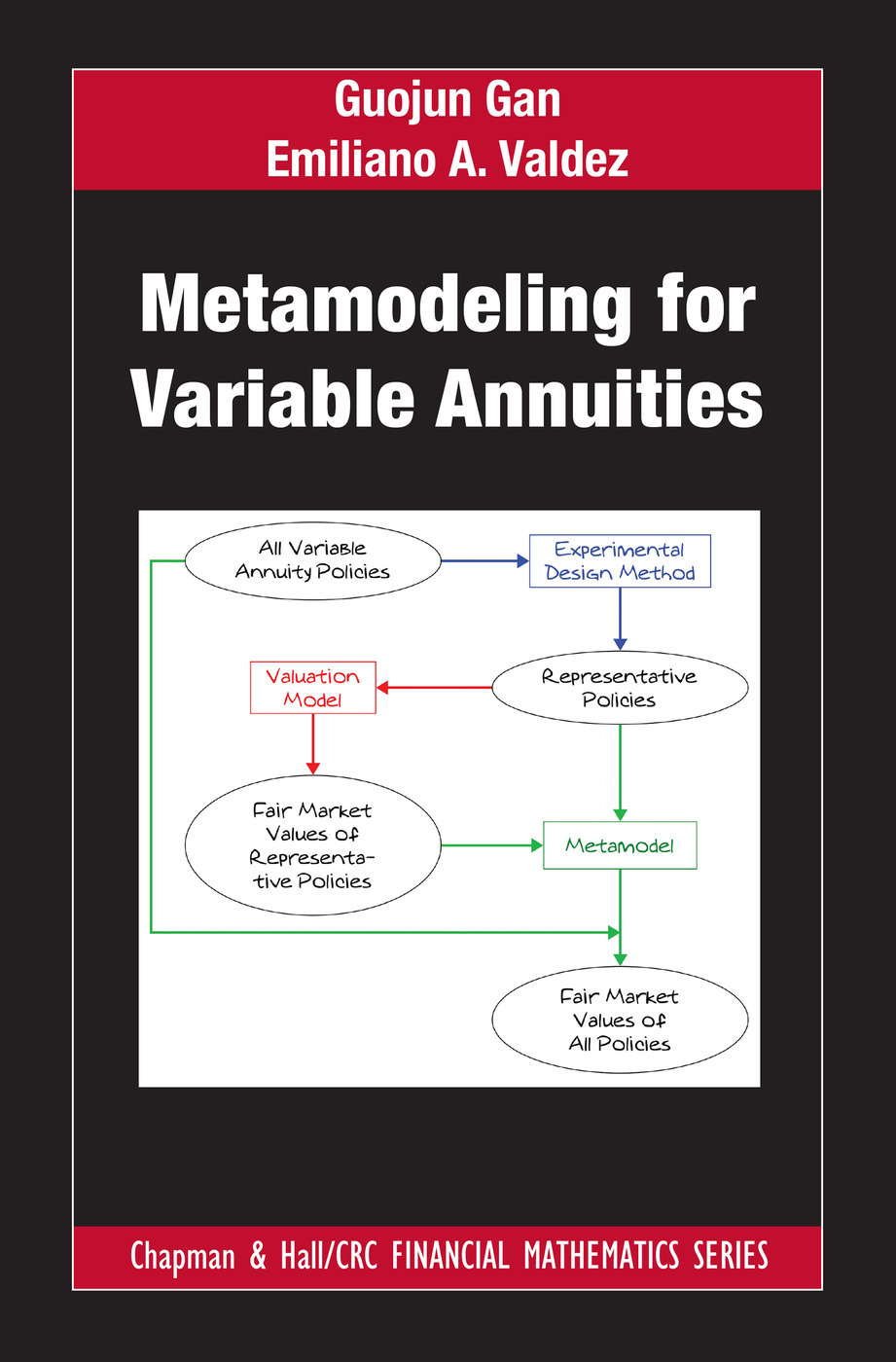 Metamodeling for Variable Annuities book cover