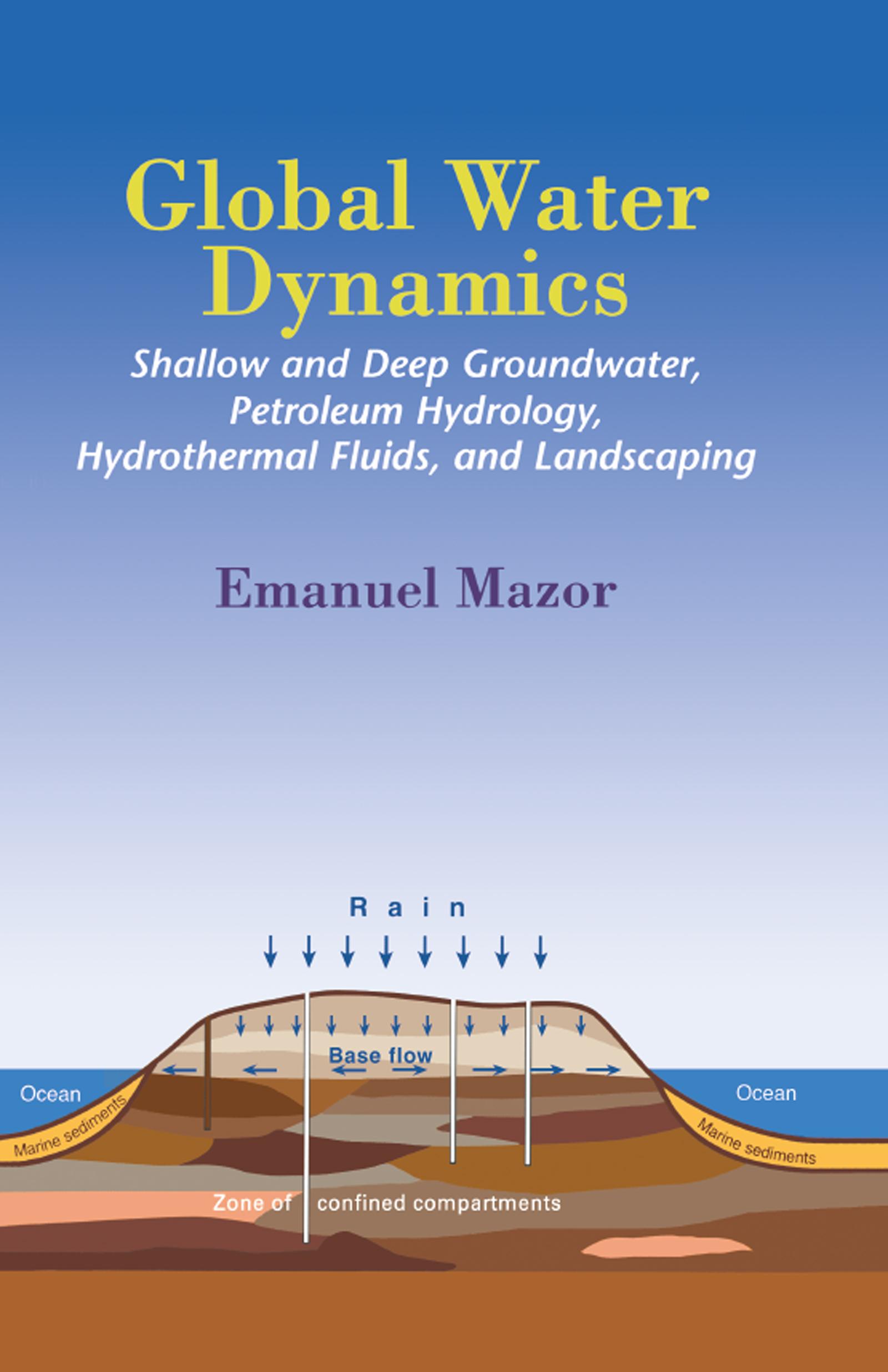 Global Water Dynamics: Shallow and Deep Groundwater, Petroleum Hydrology, Hydrothermal Fluids, and Landscaping book cover