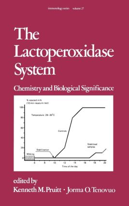 The Lactoperoxidase System: Chemistry and Biological Significance, 1st Edition (Hardback) book cover