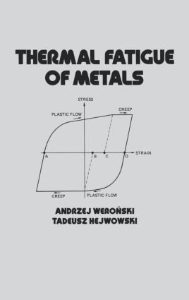 Thermal Fatigue of Metals: 1st Edition (Hardback) book cover