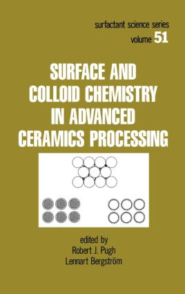 Surface Chemical Characterization of Ceramic Powders