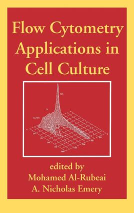 Flow Cytometry Applications in Cell Culture