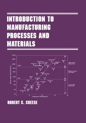 Introduction to Manufacturing Processes and Materials book cover
