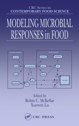 Modeling Microbial Responses in Food: 1st Edition (Hardback) book cover