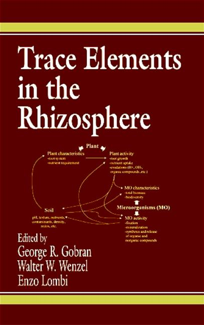 Trace Elements in the Rhizosphere: 1st Edition (Hardback) book cover