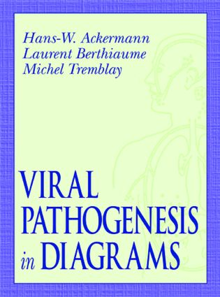 Viral Pathogenesis in Diagrams