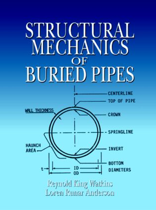 Structural Mechanics of Buried Pipes: 1st Edition (Hardback) book cover